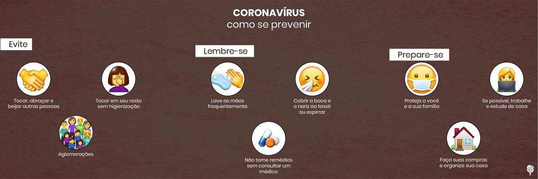 Coronavírus: como se prevenir