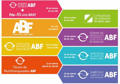 Maior evento do franchising nacional e um dos maiores do mundo: ABF Franchising Week