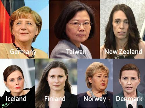 O que os países com as melhores respostas ao coronavírus têm em comum? Mulheres Líderes