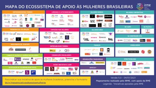 Mapa do empreendedorismo feminino no Brasil elenca 148 iniciativas de apoio às mulheres